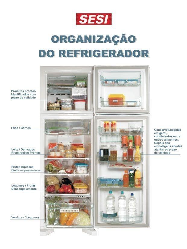 A parte de cima da geladeira é a mais fria. É pensando nisso que você distribui os alimentos.   25 truques de organização que vão mudar a cara da sua cozinha