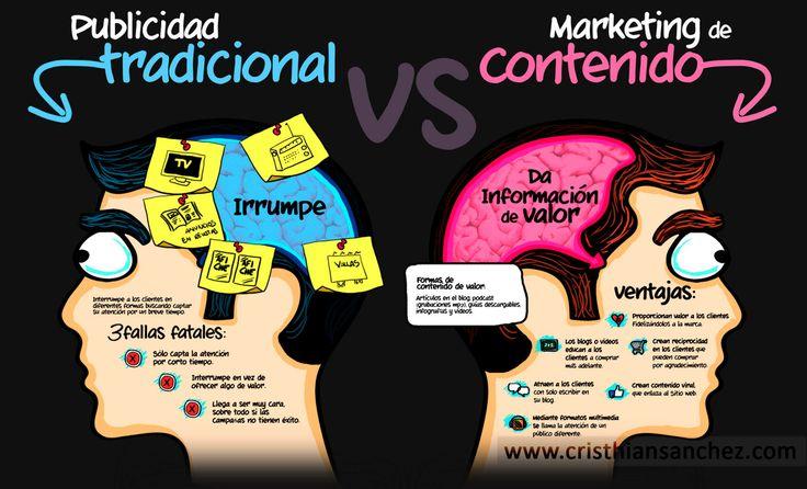 Infografia Publicidad Tradicional vs Marketing de Contenido visto en Marketenia (@rmorenor) a través de #linkedin