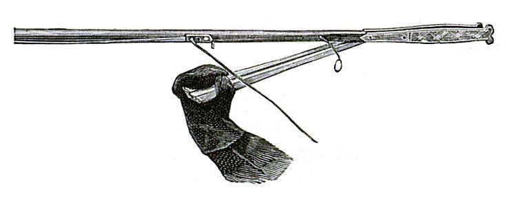 Atlatl type harpoon from Greenland File:Eskimo Life throwing-stick harpoon.png