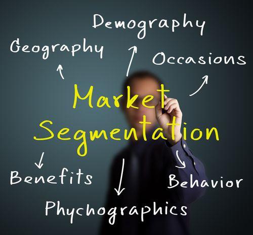 Cómo segmento de su mercado objetivo en las redes sociales