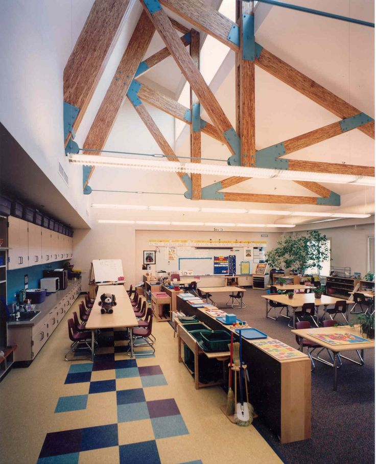 Interior Design Schools Near Me