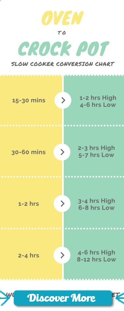 Oven to Crock pot - Slow Cooker Conversion Chart - Super Healthy Cooking: chart, infograph, cooking, cook, food, healthy, crock pot, slow cooking, slow cooker (scheduled via www.tailwindapp.com) #slowcooker #slowcook #slowcookerrecipes #slowcookerchicken