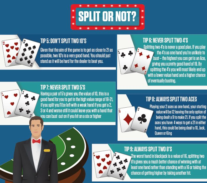 21 tips - How to play Blackjack