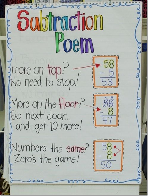 Great idea for the visual learners who are struggling with math. But that would be time consuming and a waste when you could just do that on the white board. -- This is such a great idea for teaching subtraction! When I was younger I always had the hardest time remembering to carry down the numbers, etc. This is a great idea on connecting poetry/English with Math and transfering information! 3370