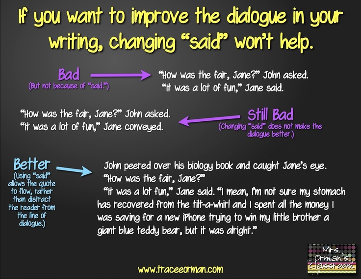 Improving dialogue writing tips...