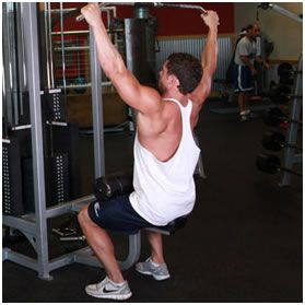 exercises that target specific muscle groups!