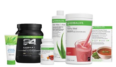 Herbalife: PRODUCT SOLUTIONS
