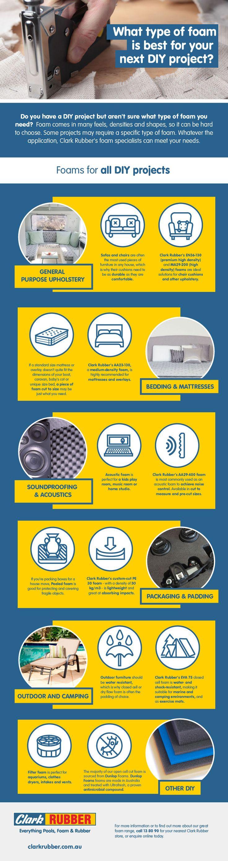 M S De 25 Ideas Incre Bles Sobre What Is Rubber En Pinterest  # Colombiana De Muebles Wl