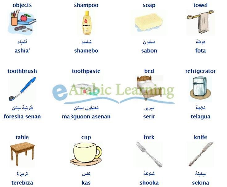 Egyptian Arabic - Wikipedia