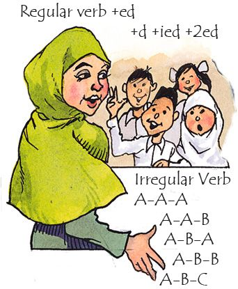 Regular Verb dan Irragular Verb
