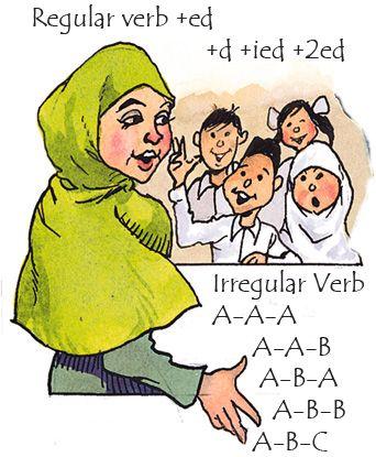 Regular Verb dan Irragular Verb