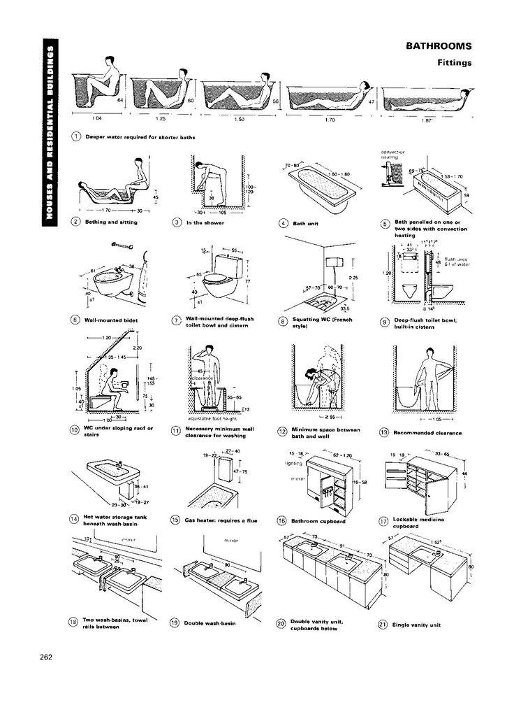 Libros de Neufert en PDF
