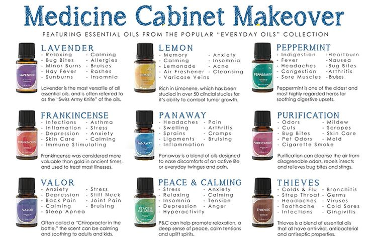 When medicine is no longer an option, essential oils can be used for headache, hiccups, tooth ache, cuts, bad breath, bruises, gingivitis, insect bites, jetlag, coughs, constipation, virus, infections, nosebleed, stress, shock, emotions, & much more. This is an easy quick reference guide for treating ailments naturally.