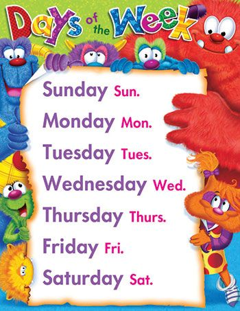 Days Of The Week Furry Friends Learning Chart $2.49