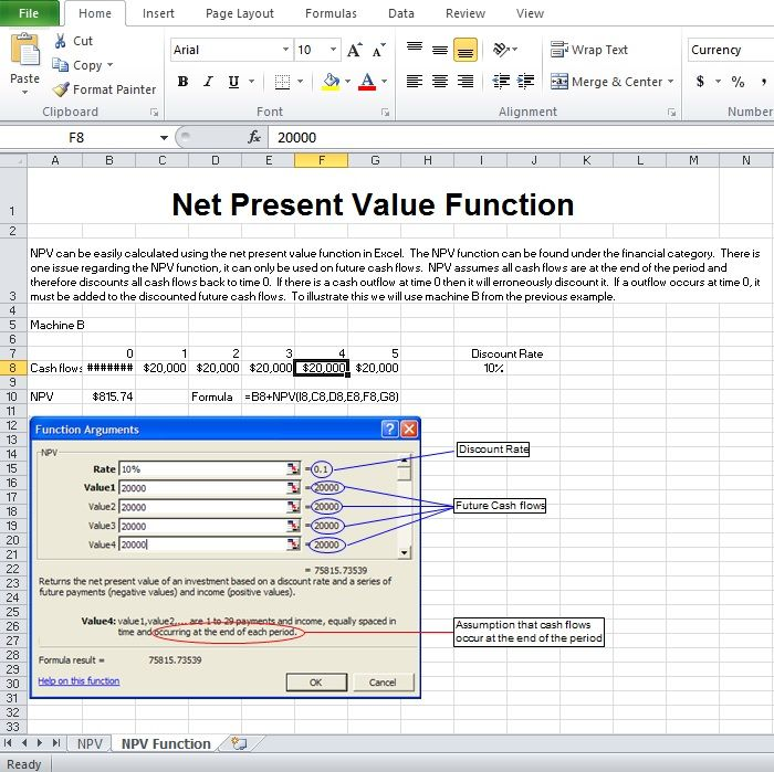 Employee Dashboard. Professional Net Present Value Calculator Excel Template