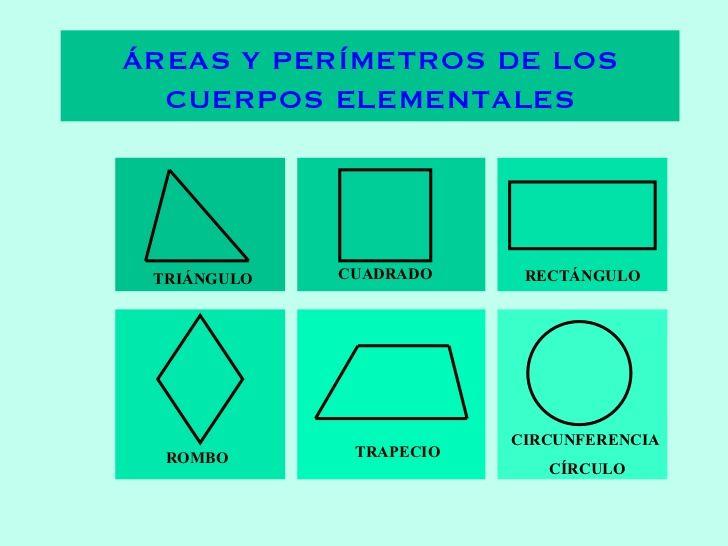 Areas Y Perimetros De Figuras Geometricas 3 3 Per 237 By Formulas