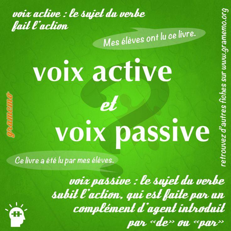 097-voix-active-voix-passive