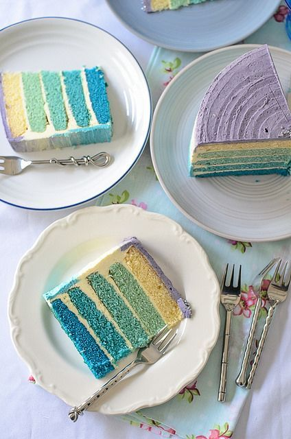 Blue Ombre Birthday Cake