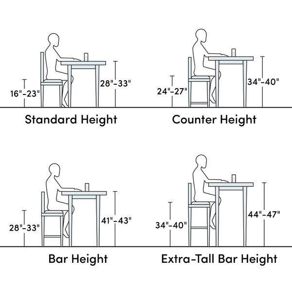 Product Fit Guide Swivel Bar Stools Bar Stools 24 Bar Stools
