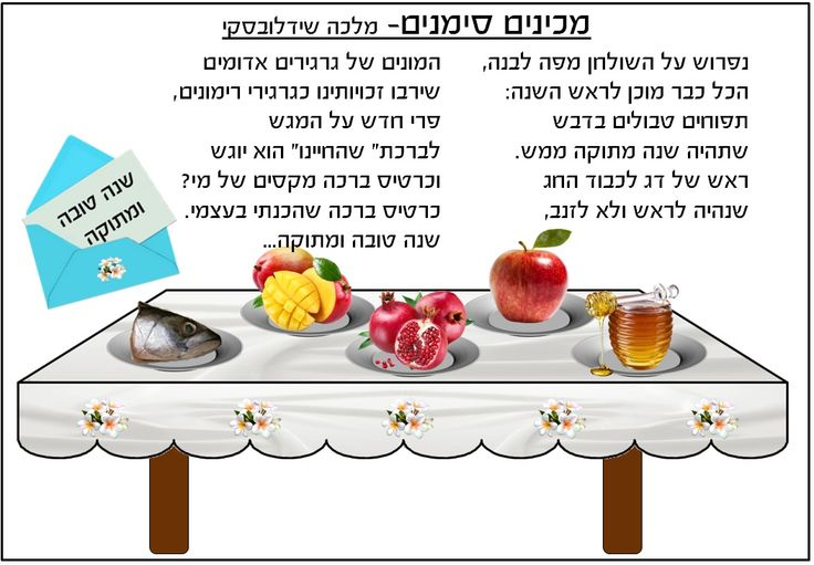 rosh hashana greetings free
