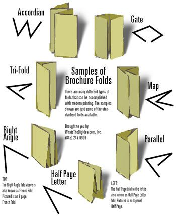 Brochures can come in a wide variety of folds. These are some of the standards. Check out the other brochures we've pinned to see some nontraditional folds.