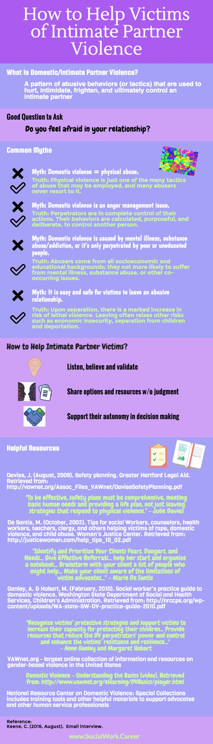 How to Help Victims of Intimate Partner/Domestic Violence < interview w/Casey Keene from National Resource Center on Domestic Violence