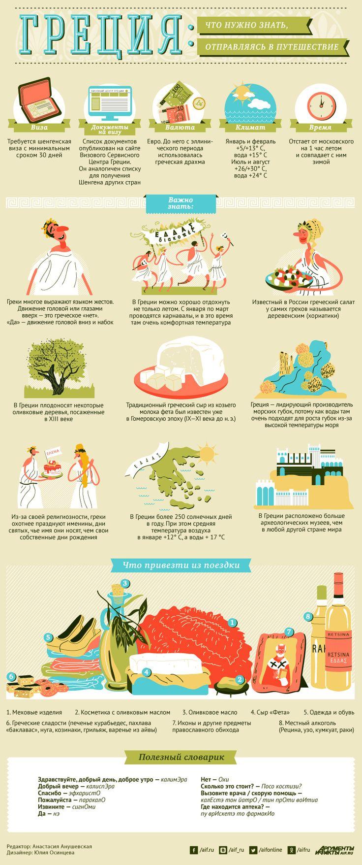 Греция: что нужно знать, отправляясь в путешествие. Инфографика | Инфографика | Вопрос-Ответ | Аргументы и Факты