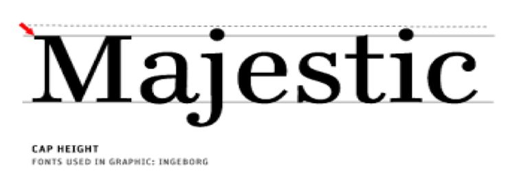 Cap height: The height of the uppercase letters within a font.
