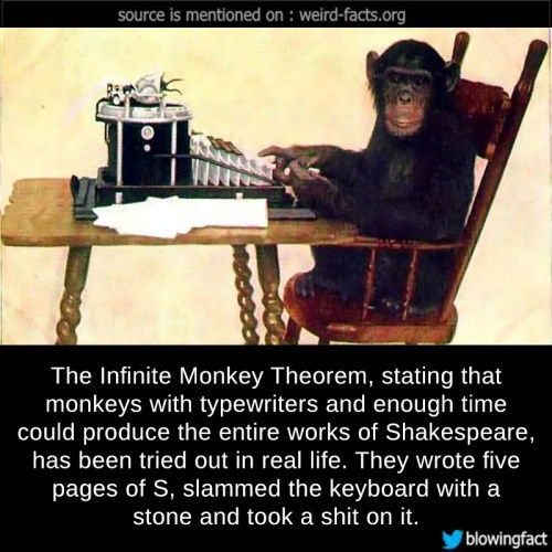 The Infinite Monkey Theorem, stating that monkeys with... - http://didyouknow.abafu.net/facts/the-infinite-monkey-theorem-stating-that-monkeys-with