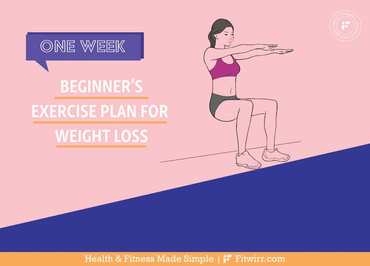 Can you lose weight by doing hot yoga
