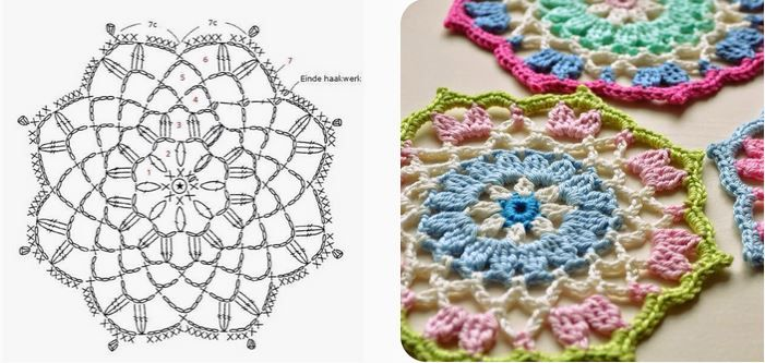 Crochet Stitches In Tamil : ... crochet on Pinterest Irish crochet patterns, Filet crochet and
