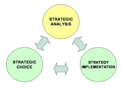 web advertising strategy helps p g compete Branding strategy insider is a service of how brands can compete in a branding strategy insider helps marketing oriented leaders and professionals.