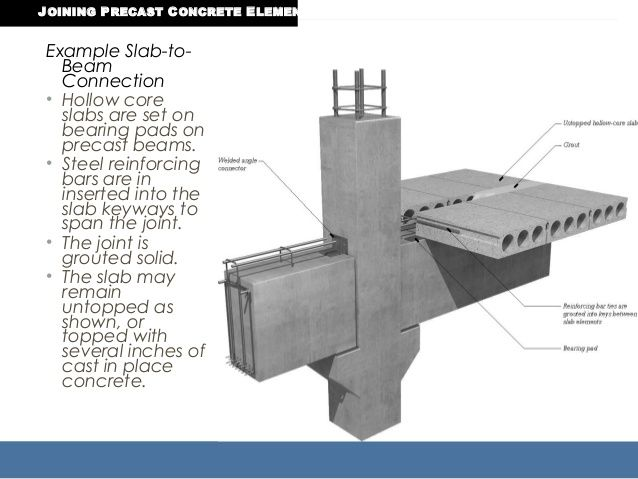 Example slab to beam connection hollow core slabs are for Block and beam foundation vs slab