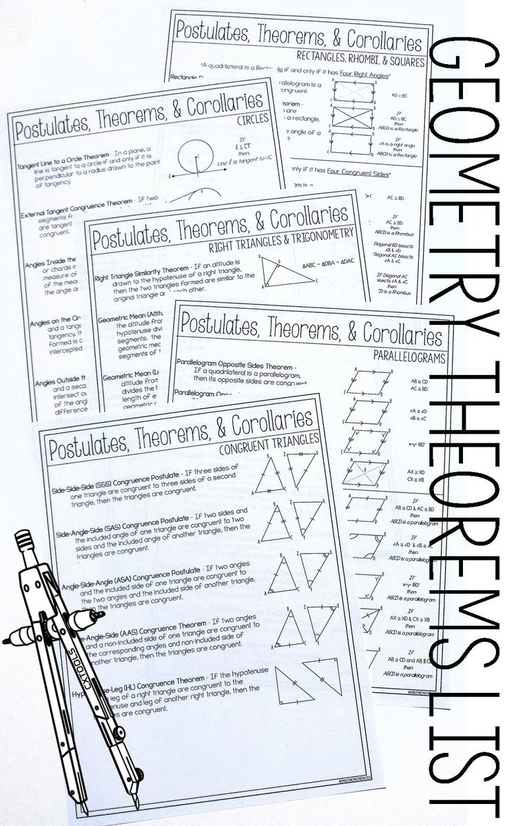 "This 21 page High School Geometry Theorems Postulates & Corollaries List would be perfect to help my math students understand all the difficult Geometry concepts!  There are over 120 different Theorems in here!   Its so thorough.  I love how the Theorems all have a diagram and explanation next to them to help put them in ""student words"".  This would be especially helpful when we learn proofs and all those pesky circle theorems.  Love Love Love!"
