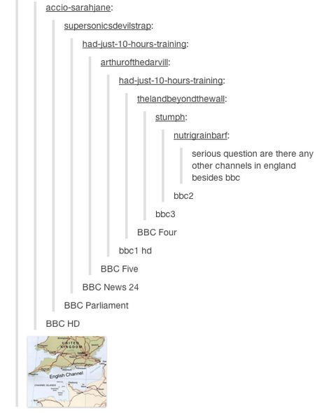 When they explained British TV to non-British people. | 29 Times Tumblr Summed Up What Britain Is Actually Like