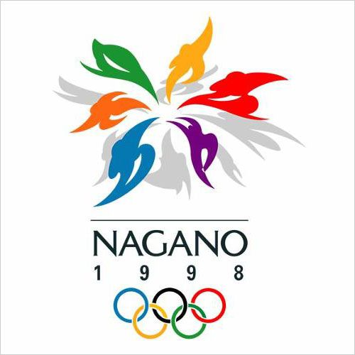 History of Olympic Logo Designs on It's Way to 100 Years