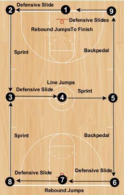 basketball training program sample
