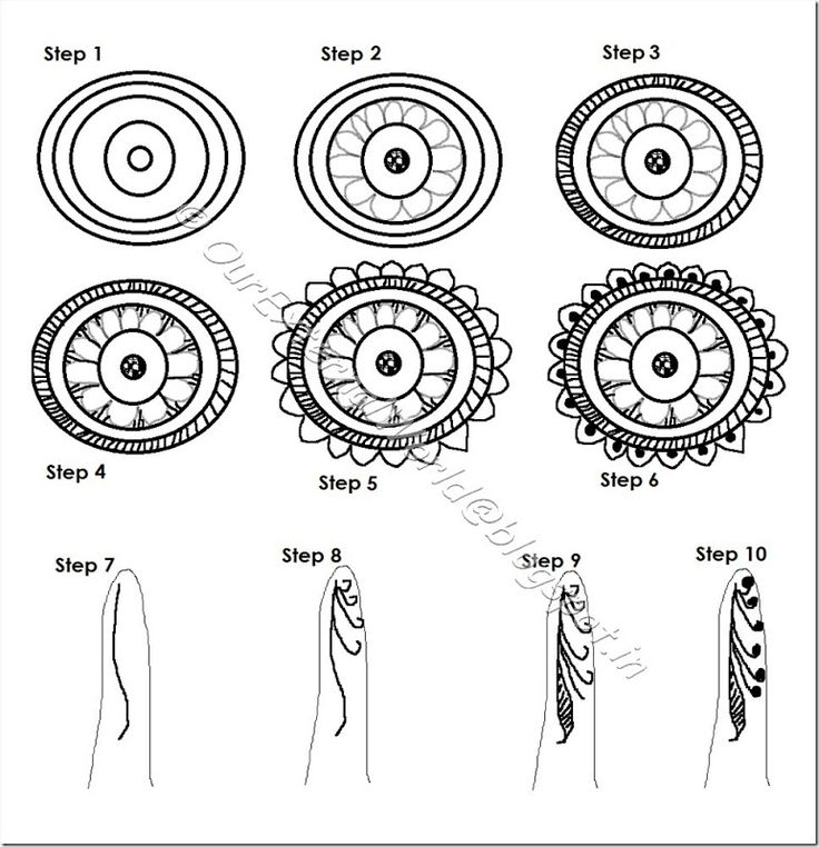 Step by step tutorial for henna pattern