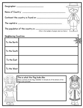 Country Research Project Graphic Organizer Other Names