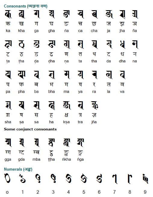 how to write hindi script in ms word