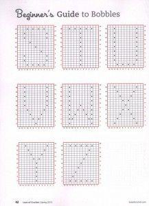 Beginner's-Guide-to-Crochet-Bobbles-alphabet-2