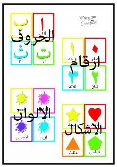 Teach The Child The Writing Skills Step By Step Part 1 Arabic Playground Alphabet Flashcards Learn Arabic Alphabet Lettering Alphabet