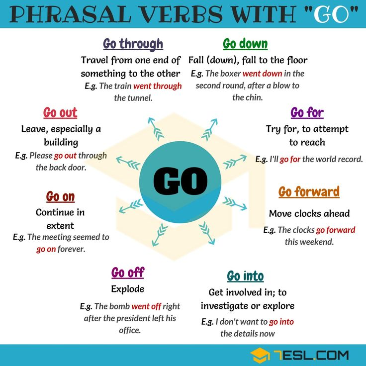 279shares Common Phrasal verbs with GO with meaning and examples. List of useful phrasal verbs with GO in English. You …