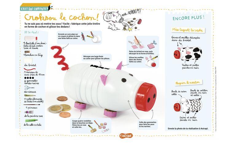 Crocksou le cochon tirelire: un bricolage pour les enfants à partir d'une bouteille de lait. Extrait du magazine Astrapi n°815, pour les enfants de 7 à 11 ans.