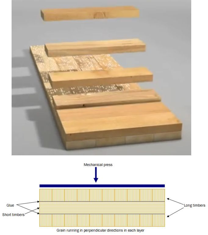 Best images about cross laminated timber on pinterest