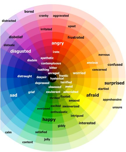 Color meaning of emotions.                                                                                                                                                                                 More