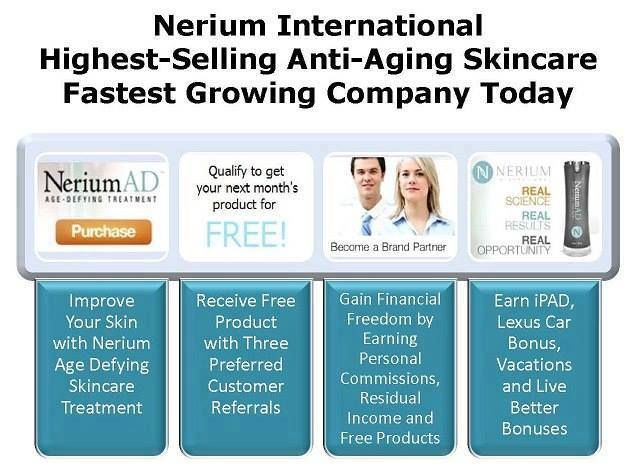 Nerium international is the highest selling anti aging skincare company today don
