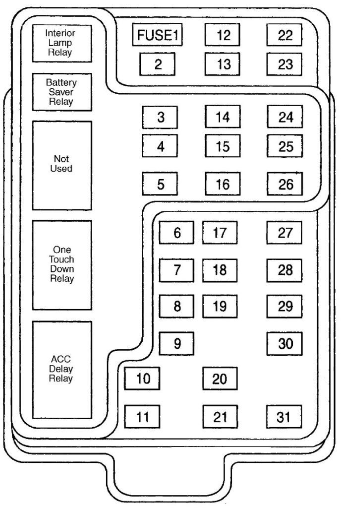 2000 Ford F150 Fuse Box Diagram Under Dash