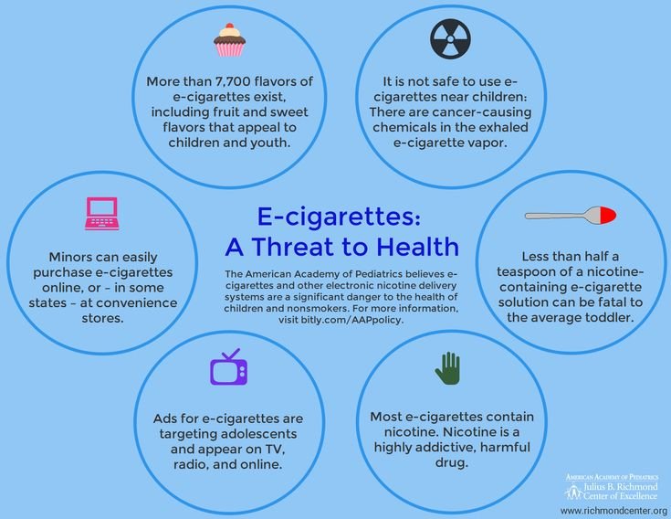 Intolerable hulks : Nicotine free vaping health risks