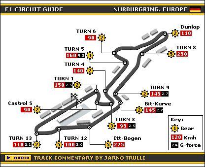 Nurburgring Circuit, Short track